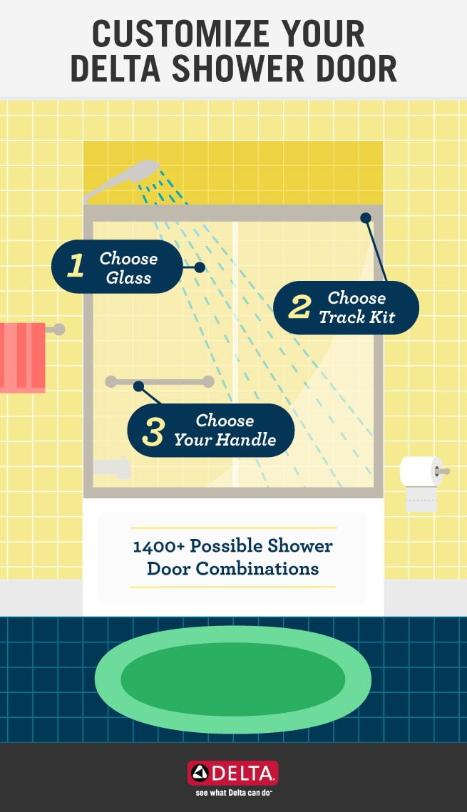 Customize Your Shower Door Infographic